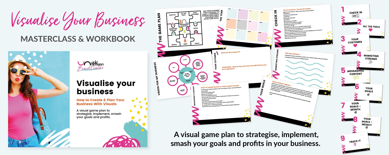 Visual Business Planning for Entrepreneurs